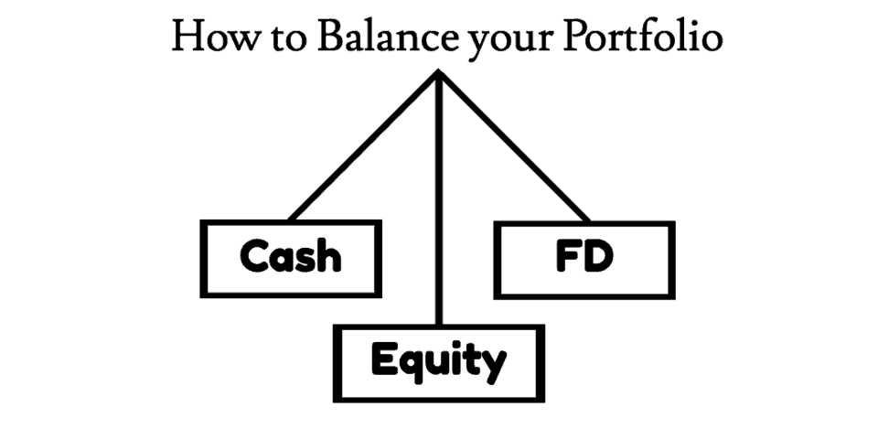 How to Balance Cash, FD and Equity in Your Portfolio