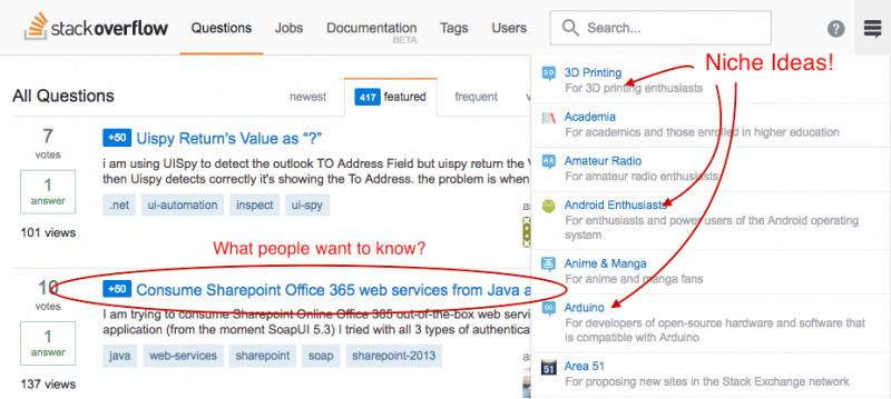 Tech-Ideas-from-Stack-Overflow