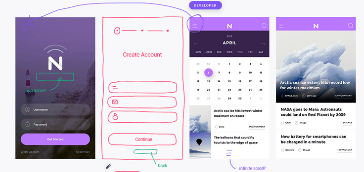 How to make money ($2000/m) by launching a mobile app