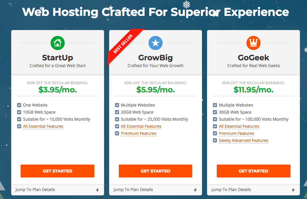 Siteground hosting discounted prices