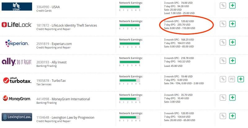 Screenshot of advertisers at CJ.com