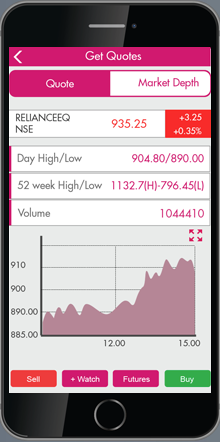Axis Mobile Trading App