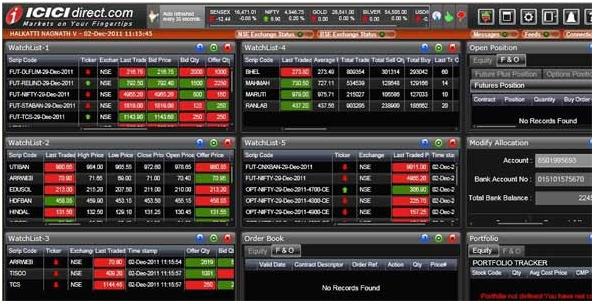 ICICI Trade Racer trading platform