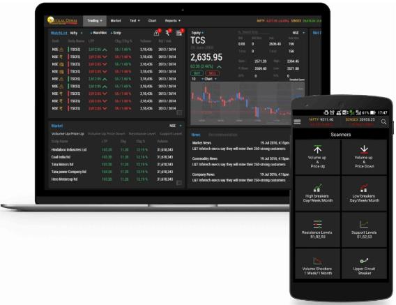 MO Trader trading platform