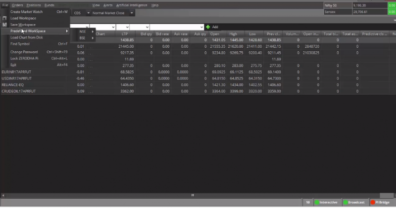 Zerodha Pi Trading Platform