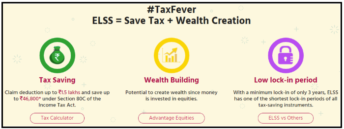 Benefits Of Investing In Tax Saving Mutual Funds