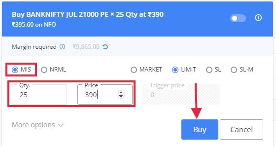 Buy Bank Nifty Put option