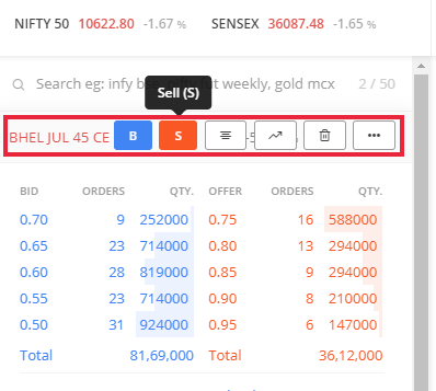 To sell options use sell tab