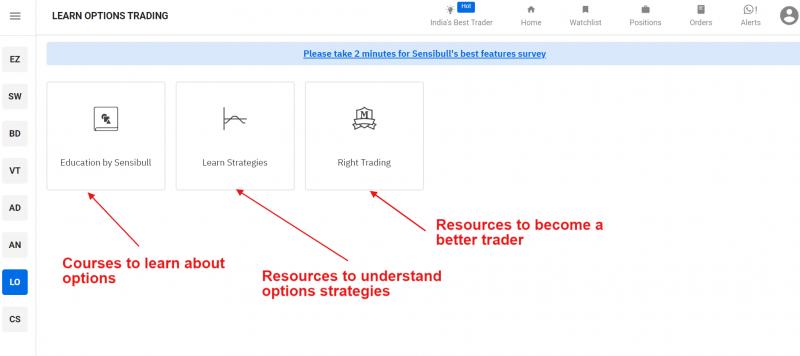 Sensibull -  Education Resources
