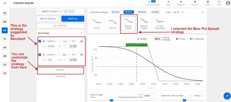 Sensibull- Select strategy as per view