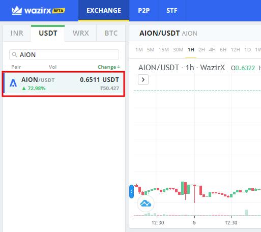 AION- USDT pair on WazirX
