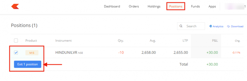 HUL intraday exit position