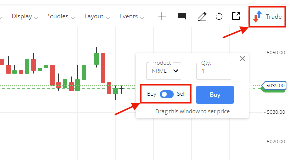 Buy-Sell option from charts