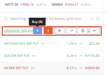 Buy-Sell option from watchlist